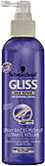 Gliss SPRAY VOLUM RAICES 200 ML