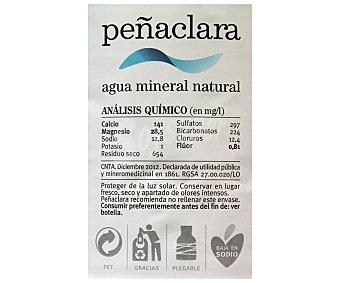 Peñaclara Agua Mineral 1,5 Litros